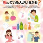 consumer_safety_cms205_210804_01のサムネイル